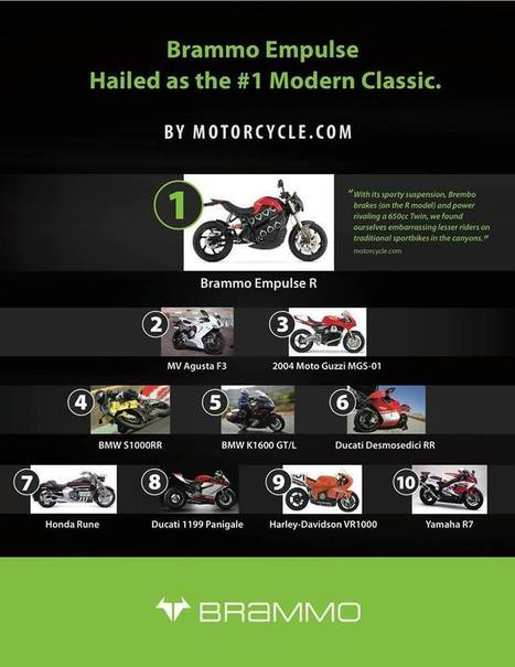 Brammo Empulse Hailed as the #1 Modern Classic by Motorcycle.com. | Brammo Electric Motorcycles | Scoop.it