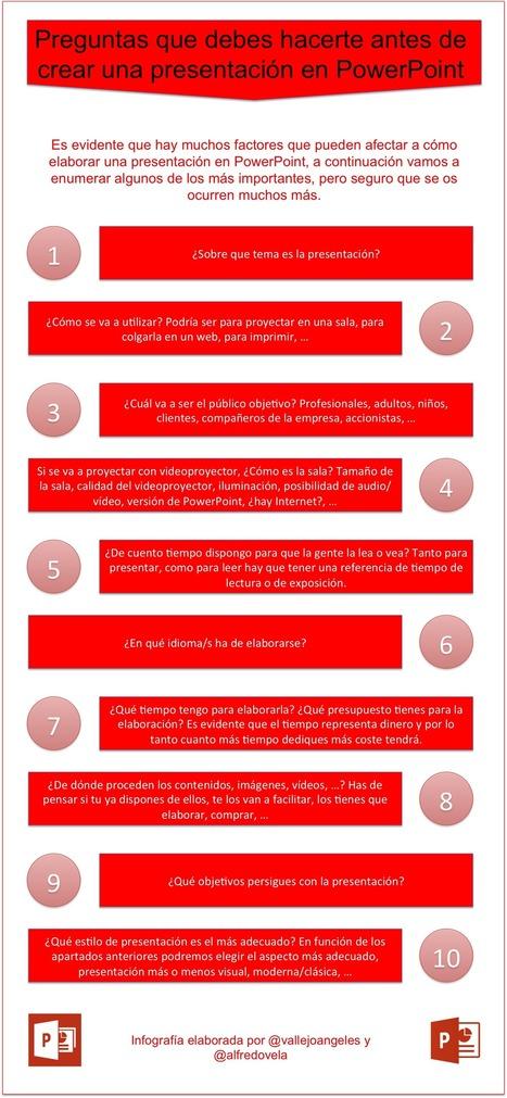 Preguntas que debes hacerte antes de crear una presentación en PowerPoint #infografia #infographic | Herramientas tecnológicas | Scoop.it
