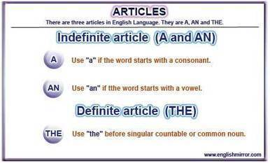 Articles A, An, The | English Grammar - English Mirror | Online English Study | Scoop.it