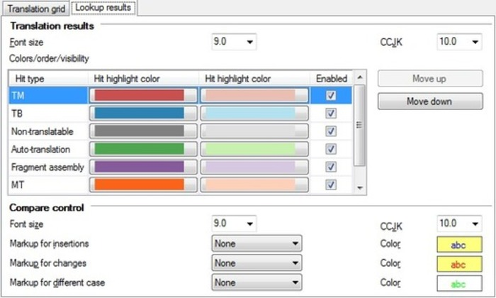 (CAT) - Colors in memoQ lookup results - which termbase? | Kevin Lossner | Glossarissimo! | Scoop.it