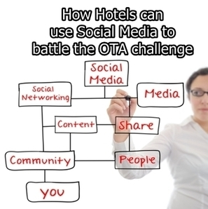 How Hotels can use Social Media to battle the OTA Challenge | Hospitality, Travel and Tourism Trends around the world | Scoop.it