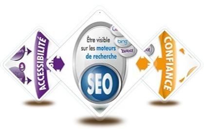 . | Agence Web Limoges | Scoop.it
