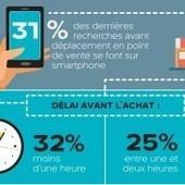 Du web à la boutique : 5 comportements d'achat sous influence | Digital commerce | Scoop.it