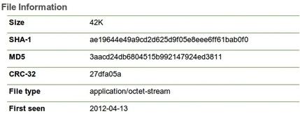 SabPab : Apple aura du mal à éradiquer les malware sur Mac OS X | ITespresso | #VeilleDuJour | Scoop.it