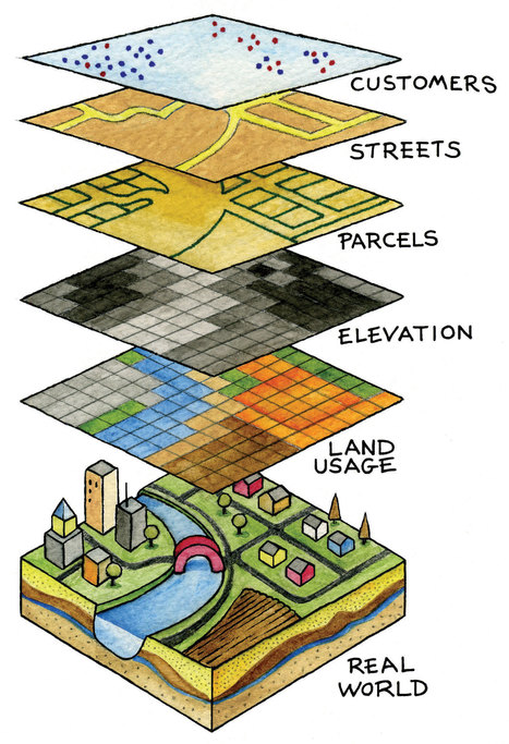 Difference Between GPS and GIS | Geo 101 | Scoop.it