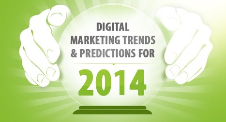 10 Tips On Digital Marketing You Should Try Out This Year | Latest News | Scoop.it