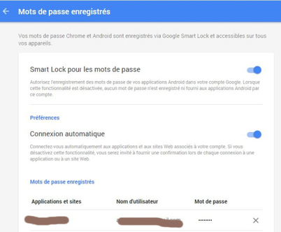 Comment gérer les mots de passe Google | Time to Learn | Scoop.it