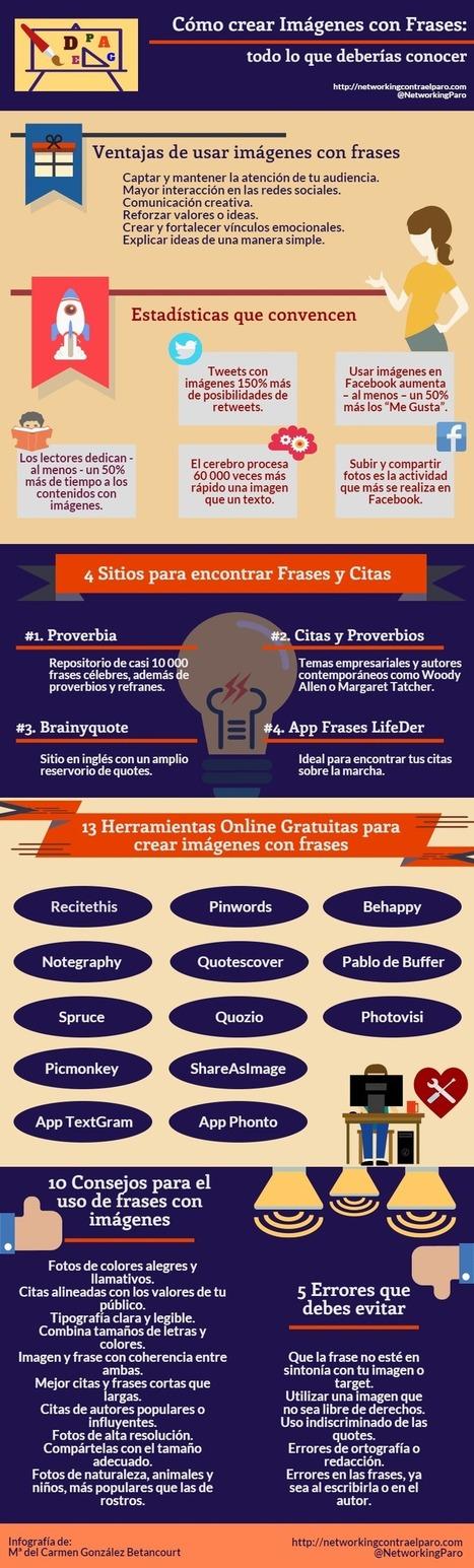 Cómo crear Imágenes con Frases: la Guía más completa | MediosSociales | Scoop.it