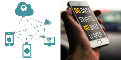 6 IoT issues that need to be solved - Smashdig | Apps and Internet of Things | Scoop.it