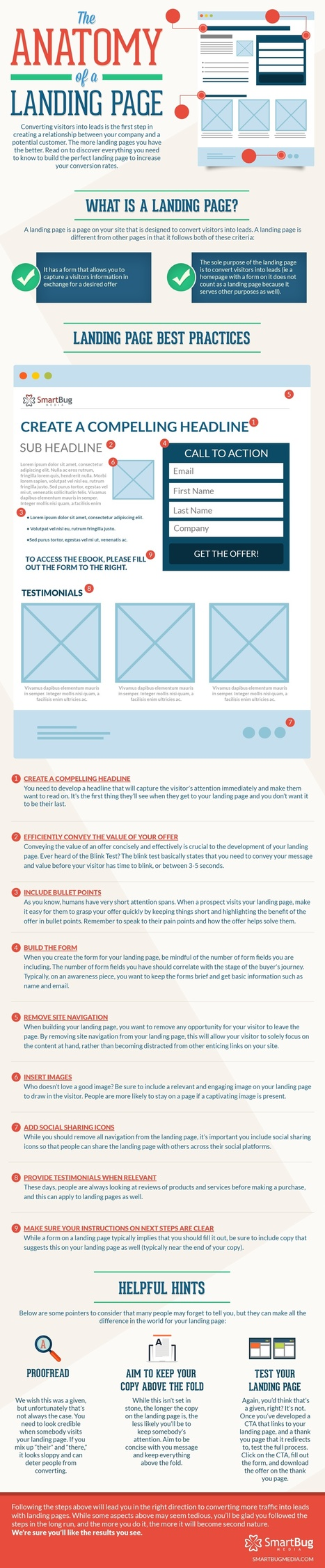 Anatomy of a Landing Page (Infographic) | Web Marketing | Scoop.it