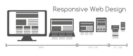 Responsive Website Design SEO Benefits   Design   Scoop.it