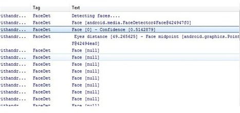 Android Detect Face | Surviving w/ Android | Android Development for all | Scoop.it