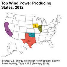 EIA Energy Kids - Wind | Wind Energy | Scoop.it
