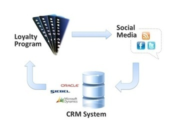 The 24th Social CRM Use Case: Loyalty | Buzzient | CRM (Customer Relationship Management) & Customer Loyalty | Scoop.it