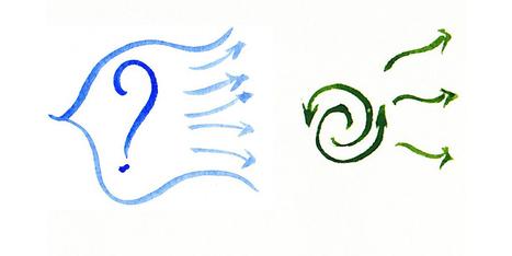 Construisez votre Environnement Personnel d'Apprentissage | apprendre - learning | Scoop.it