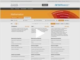 The Australian Curriculum v3.0 | ED560 | Scoop.it