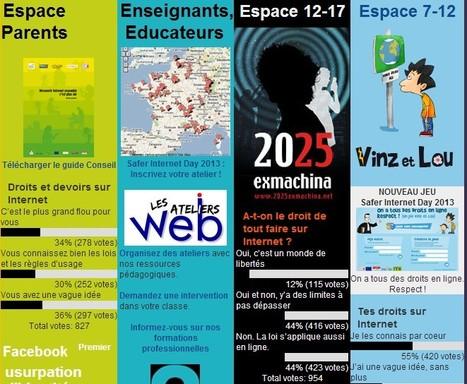 Internet Sans Crainte | Be  e-Safe | Scoop.it