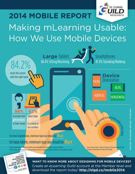 Mobile Learning Report Infographic | e-Learning Infographics | Mobile Learning | Scoop.it