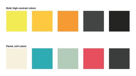How to Choose the Best Colors for Your Presentations | Information for Librarians | Scoop.it