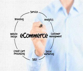 Miscellaneous   ecommerce   Scoop.it