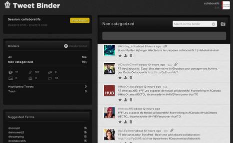 Tweet Binder. Outil d'analyse et de recherche pour Twitter | Ecriture mmim | Scoop.it