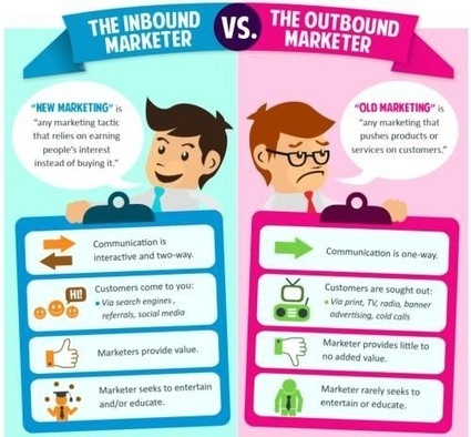Gli indubbi vantaggi dell'inbound marketing - Booster Web Marketing | Gabriele | Scoop.it
