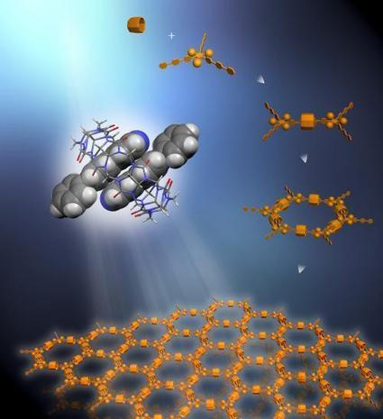 Researchers create first soluble 2D supramolecular organic frameworks | Amazing Science | Scoop.it
