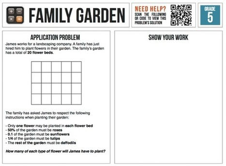 #PhysEd QR Code Projects | ThePhysicalEducator.com | Physical Education Blog | #LEARNing2LEARN | BeBetter | Scoop.it