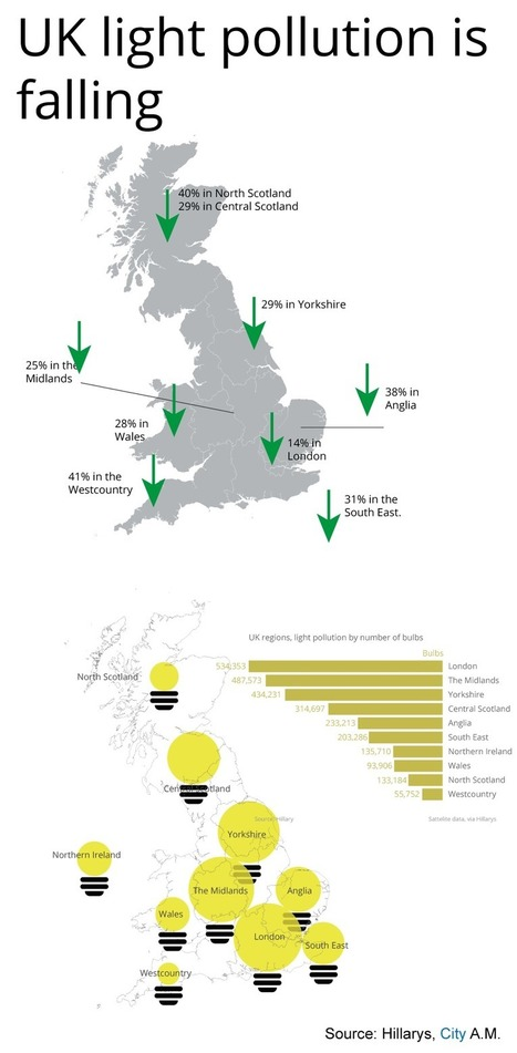 Good news for stargazers: UK light pollution is falling | Light & other related things | Scoop.it