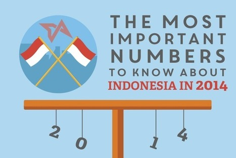 All the numbers you need to know about Indonesia in 2014 (INFOGRAPHIC) | Scoop Indonesia | Scoop.it