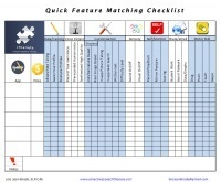 Quick Feature Matching Checklist For iPad Apps | Communication and Autism | Scoop.it