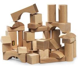 5 Building Blocks for OnlineEducation | eLearning tools | Scoop.it