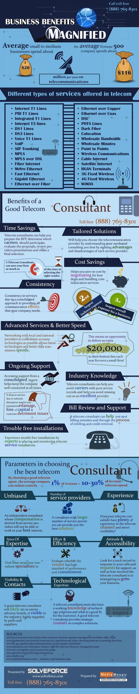 Business Benefits Magnified Telecommunications [Infographic]   Telecommunications   Scoop.it