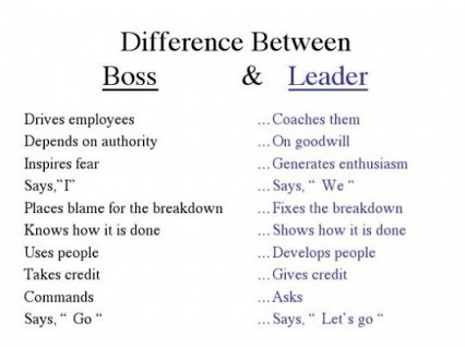 Positional leadership …. or the boss | management and leading | Scoop.it
