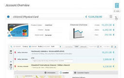 Outsourcing Symfony Framework India | Outsource Software Development | Scoop.it