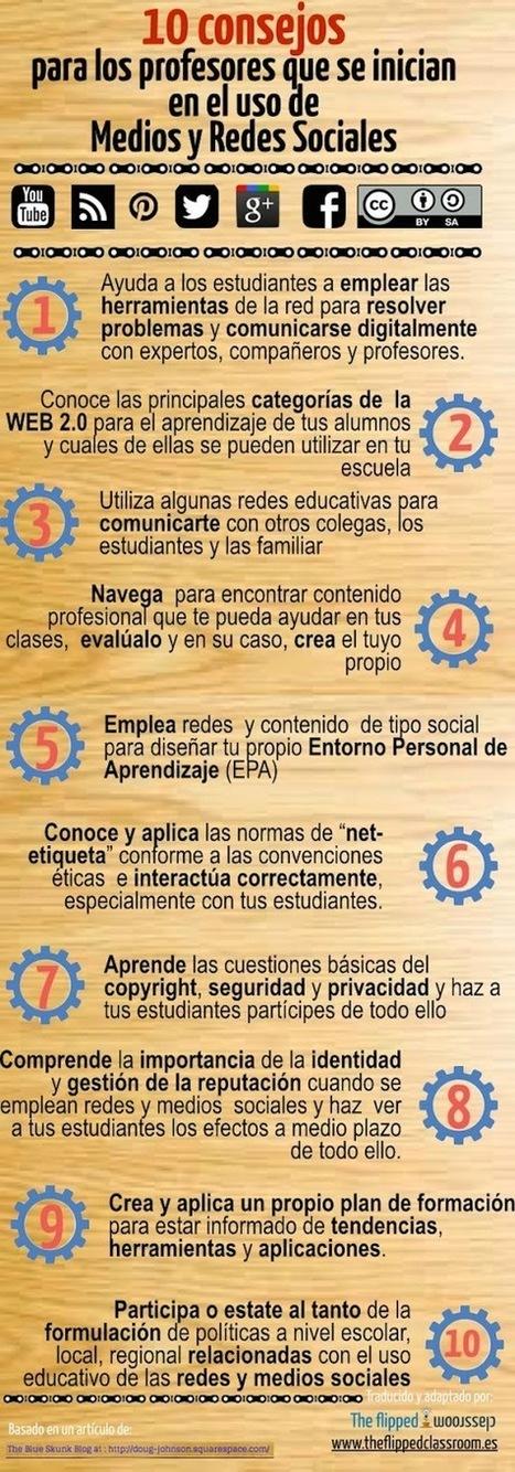 ¿Qué clase de profesor eres? De la Inconsciencia al Dominio | Educacion, ecologia y TIC | Scoop.it