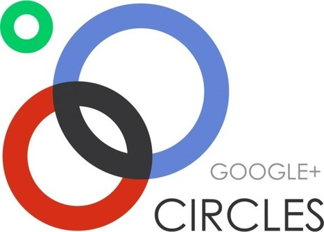 How well are you using Google+ circle sharing? - The 7 Pillars Book | Google Plus Updates | Scoop.it