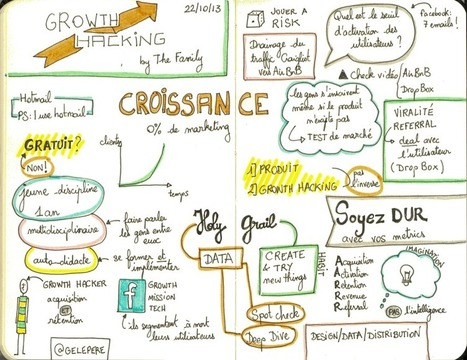 Sketchnotes: Growth Hacking by The Family. Conférence ici. | SKETCHNOTING | Scoop.it