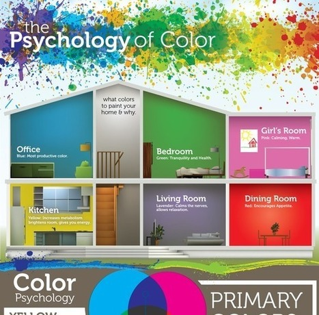 Psychology Of Color | ShifThink | Scoop.it