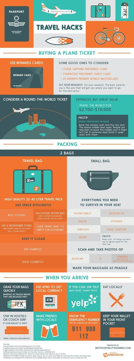 Travel Hacks You Should Know Infographic - Best Infographics | Digital-News on Scoop.it today | Scoop.it