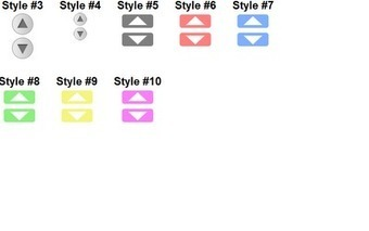 Nuevos botones de Ir Arriba e Ir Abajo para tu Blog | Gadgets para Blogger | ñ´ñ,l | Scoop.it