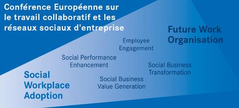Olivier Berard - Time2change2: Entreprise 2.0 : Favoriser l'environnement collaboratif et social | O_Berard | Scoop.it