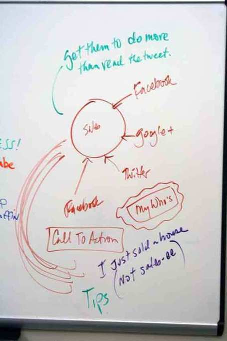 SMMOC white Board September 15, 2012 | SMMOC (Social Media Master Mind OC) | Scoop.it