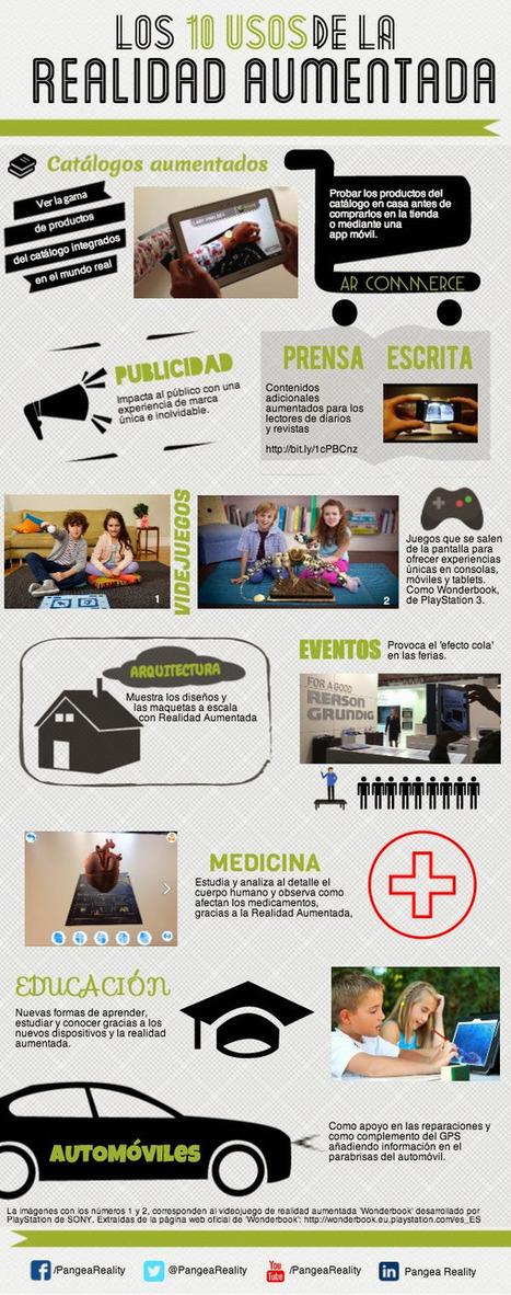 Los 10 usos de la Realidad Aumentada #infografia #infographic #marketing   Realidad aumentada   Scoop.it
