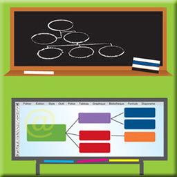 L'enseignement à distance est-il moins efficace que l'enseignement en présence? | Portail du soutien à la pédagogie universitaire | Formation aveyron CRP | Scoop.it