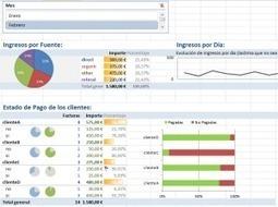 Crear dashboards con Excel | Recursos | Scoop.it