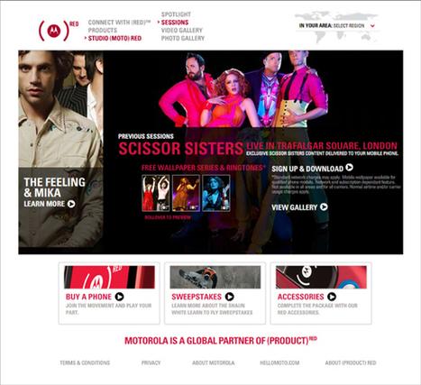 Examples of Transmedia and Cross-Platform Storytelling – Books, Blogs, Film, Marketing and Awareness Initiatives | Länksamling sociala medier | Scoop.it
