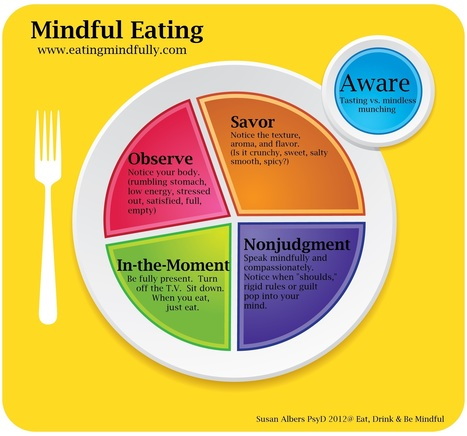 The Surprising Benefits Of Mindful Eating | The (Mind) Full Plate | Scoop.it