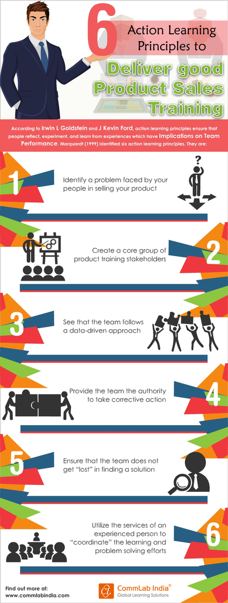 6 Action Learning Principles to Deliver Effective Product Knowledge Training [Infographic] | Art of Hosting | Scoop.it