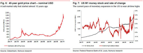 """A Longer-Term Perspective On Gold"" And More, From Nomura 